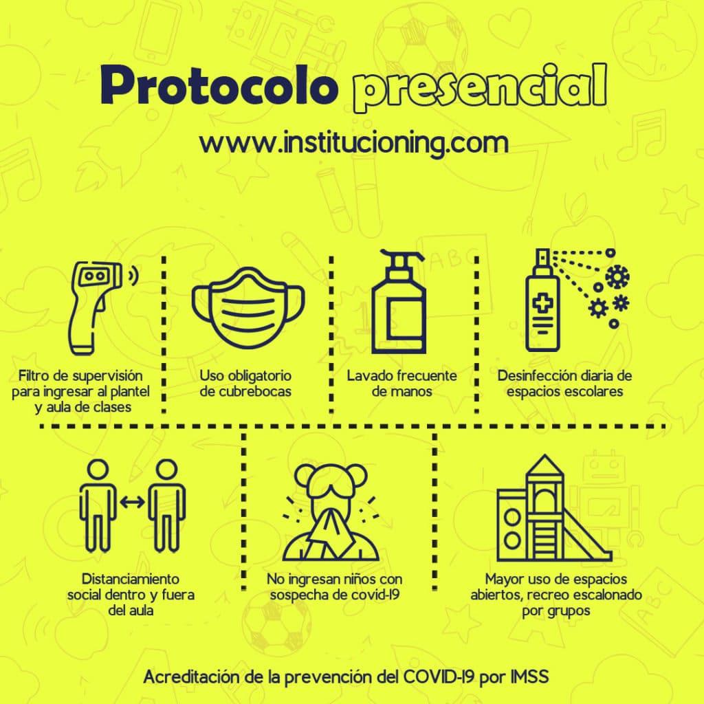 Protocolo clases presenciales
